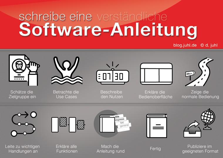 Software-Anleitung schreiben - Software Anleitung erstellen - Muster